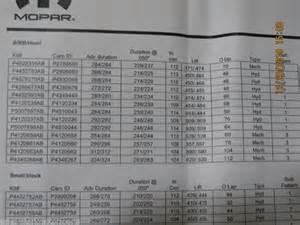 racing engine camshaft diagram racing free engine image