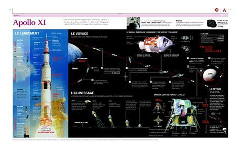 layout translation francais golden hind graphic design exles