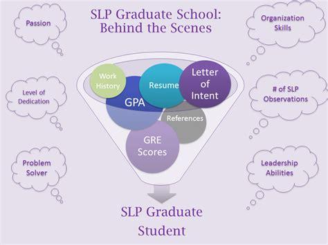 Top Mba Graduate Programs by March 2013 Slp Echo