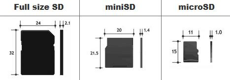 how to cut sd card to micro size template how to choose the right sd memory card for your device