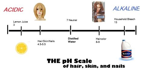 how much developer to mix with ion color brilliance ph of hair color developer ph of hair dye the wonderful
