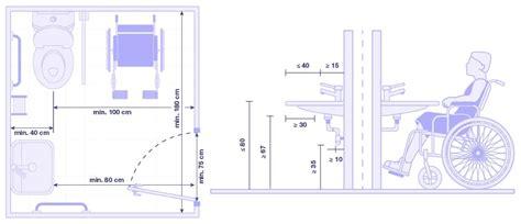 vasca da bagno dimensioni minime vasca da bagno dwg con blocchi sanitari cad dwg e sanitari