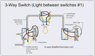 i am wiring a light fixture between two three way switches