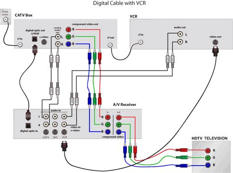 home theater subwoofer wiring diagram surround sound