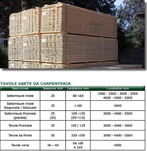 tavole da carpenteria tavole da carpenteria semplice e comfort in una casa di