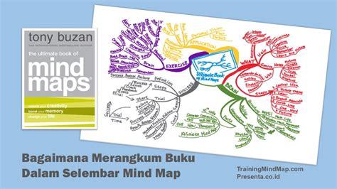 mind map bagaimana merangkum buku  selembar catatan