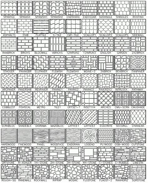 mosaic hatch pattern click to view 365 hatch patterns 1 5 http www