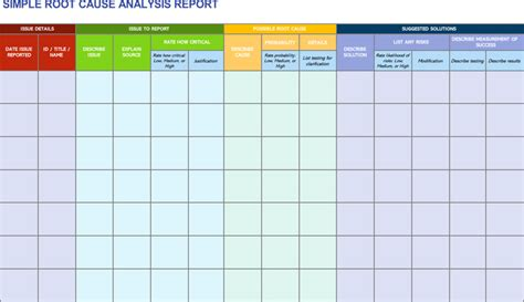 24 Root Cause Analysis Templates Word Excel Powerpoint And Pdf Cause Mapping Template Excel