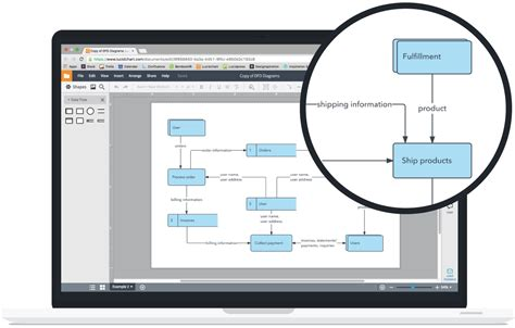data flow diagram maker data flow diagram software lucidchart