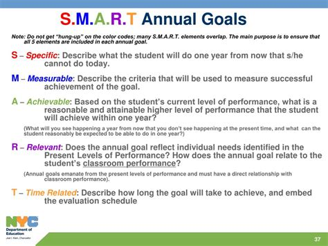 measurable goals and objectives template ppt writing measurable iep goals powerpoint presentation