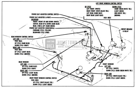 buick window switch wiring diagram wiring diagram with