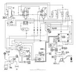 wiring diagram for portable generators wiring wire harness images