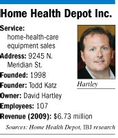 home supply firm grows as industry boom approaches