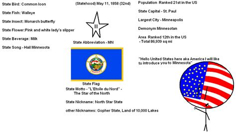 Minnesota The 32nd State by Csf 32nd State Minnesota By Abthebutterfly On Deviantart