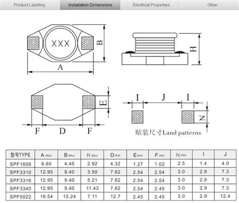 coupled inductor manufacturer inductor manufacturer 28 images inductor manufacturer uk 28 images lqg15hn6n2s02d inductor