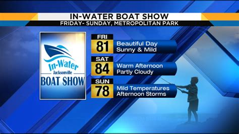 boat show weather weekend forecast for the jacksonville in water boat show