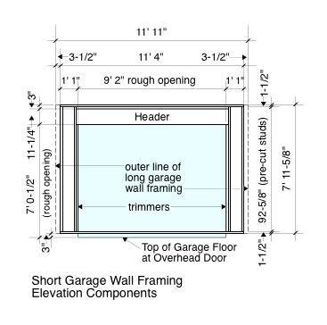 Garage Wall Framing Framing Garage Door Opening