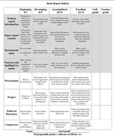 powerpoint book report rubric 1000 images about school book reports on