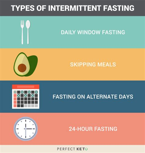 fasting time how often can you do intermittent fasting keto