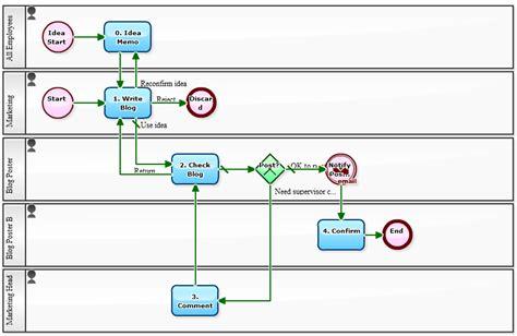 workflow peoplesoft peoplesoft workflow tutorial 28 images workflow user