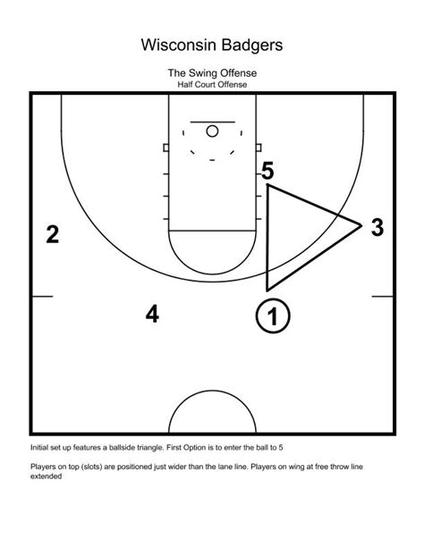 The Swing Offense Breakdown Drills Fastmodel Sports