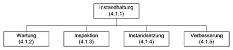 isotope layout mode none din normen der instandhaltung condition monitoring