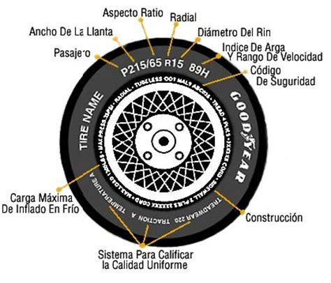 cadenas para auto aro 15 quot p quot es la inicial de pasajero autom 243 vil quot 215