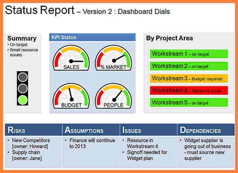 program management status report template 5 program management status report template progress report