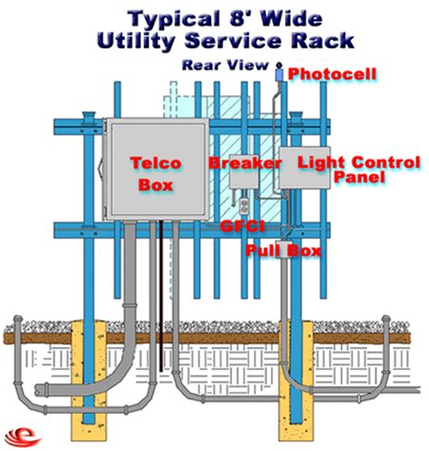 Electricians Racking by Electrical Telco Grounding Utility Service Rack