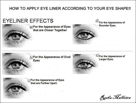 7 Ways To Your Makeup Skills by Different Ways To Apply Eye Liner For Different Eye Shapes