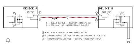 ding resistor voltage transformer ding resistor 28 images inductor gif 28 images superauktion lcr esr