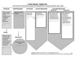 logic model template microsoft word 17 best images about work on web design