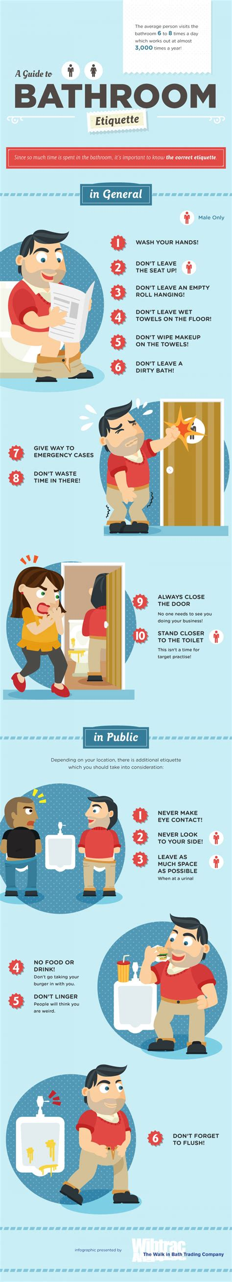public bathroom etiquette a guide to bathroom etiquette visual ly