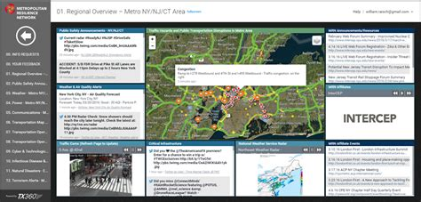 Gmu Mba Course Descriptions by Regional Networks For Operational Intelligence Agility