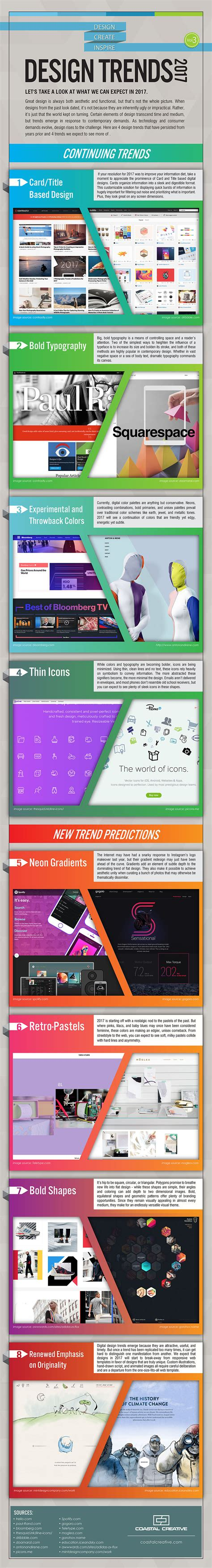design trends in 2017 digital graphic design trends 2017 infographic