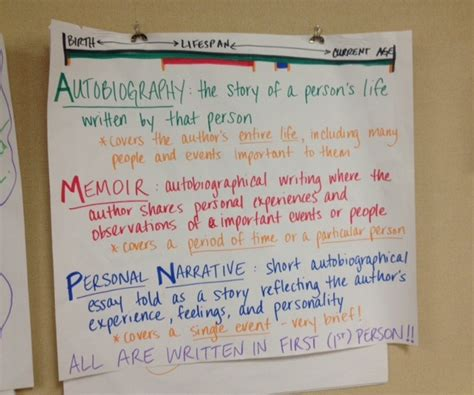 teaching difference between biography and autobiography memoir vs personal narrative google search 5 th grade