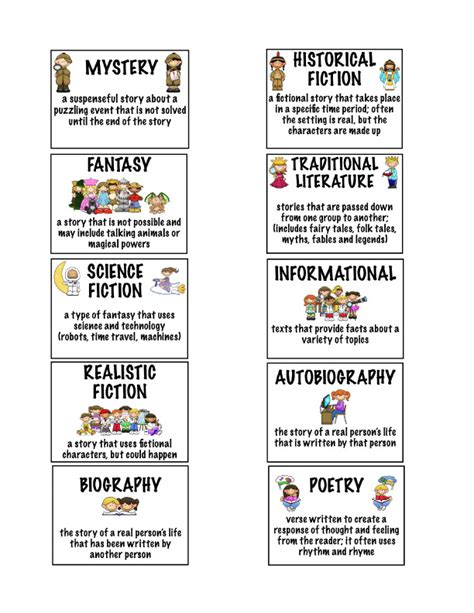 printable genre labels clutter free classroom teaching genre
