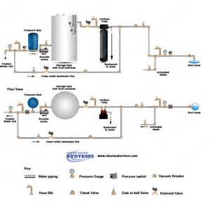 8 best images of water pressure tank diagram water pressure tank plumbing diagram water well