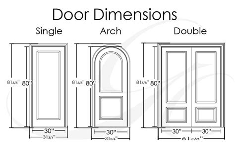 Standard Door Sizes Interior by Standard Width Of Interior Doors 5 Photos 1bestdoor Org