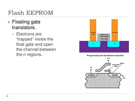 floating gate transistor eeprom floating gate transistor basics 28 images floating gate transistor eeprom 28 images