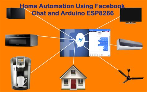home automation using chat and arduino esp8266