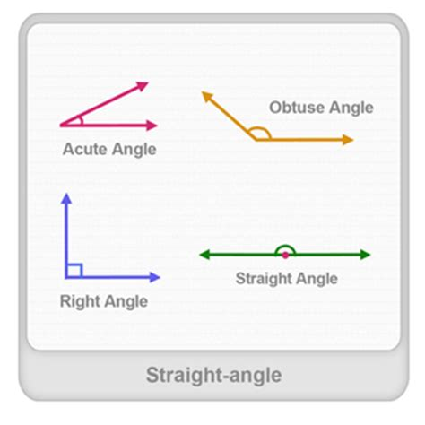 angle vocabulary worksheet answers angle definition exles math worksheets