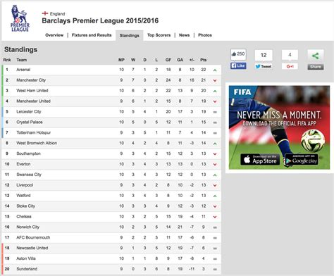 epl table real time latest epl table latest news breaking headlines and top
