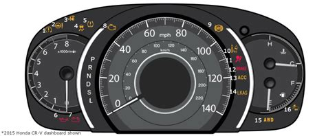 what does malfunction indicator l mean honda crv dash lights iron blog