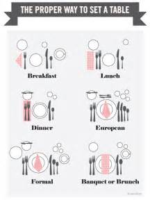 How To Set Table How To Set A Table Daily Dream Decor