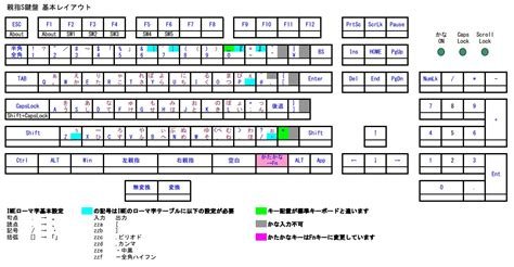 keyboard layout yosemite かもめ る通信 keybord