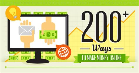 Ways To Make Money Online From Home For Free - 200 legit ways to make money online