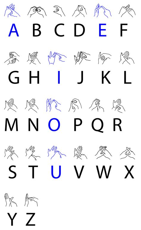 british sign language wikipedia