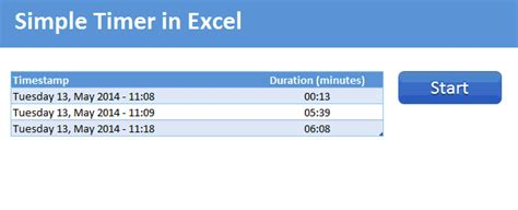Building A Simple Timer Using Excel Vba To Track My Rubik S Cube Solving Speed Case Study Excel Stopwatch Template