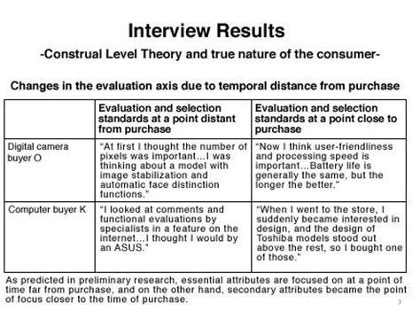 construal level theory: opening consumer behavior research